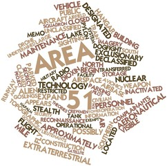Word cloud for Area 51