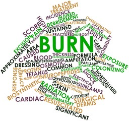 Word cloud for Burn