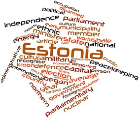 Word cloud for Estonia