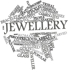 Word cloud for Jewellery