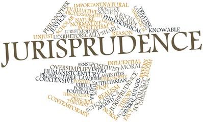 Word cloud for Jurisprudence
