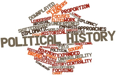 Word cloud for Political history