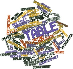 Word cloud for Table