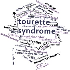 Word cloud for Tourette syndrome
