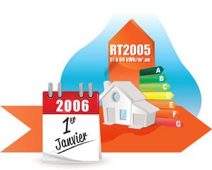 immeuble RT2005
