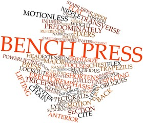 Word cloud for Bench press