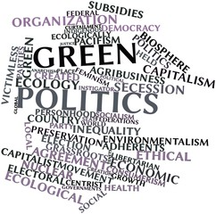 Word cloud for Green politics