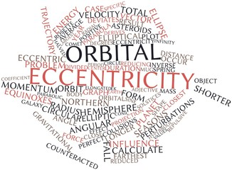 Word cloud for Orbital eccentricity