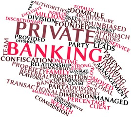 Word cloud for Private banking