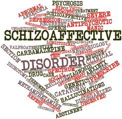 Word cloud for Schizoaffective disorder