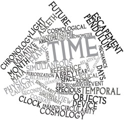 Word cloud for Time