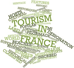 Word cloud for Tourism in France