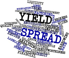 Word cloud for Yield spread