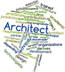 Word cloud for Architect