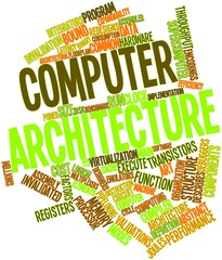 Word cloud for Computer architecture