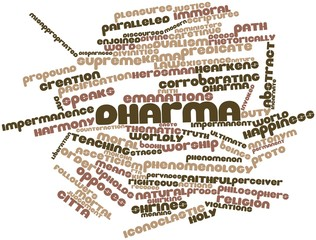 Word cloud for Dharma
