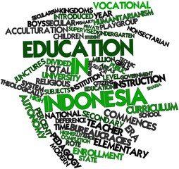 Word cloud for Education in Indonesia