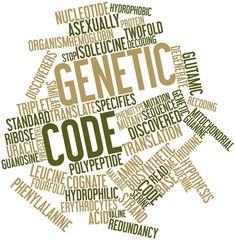 Word cloud for Genetic code
