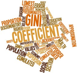 Word cloud for Gini coefficient