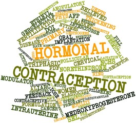 Word cloud for Hormonal contraception