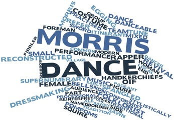 Word cloud for Morris dance