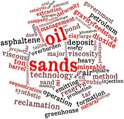 Word cloud for Oil sands