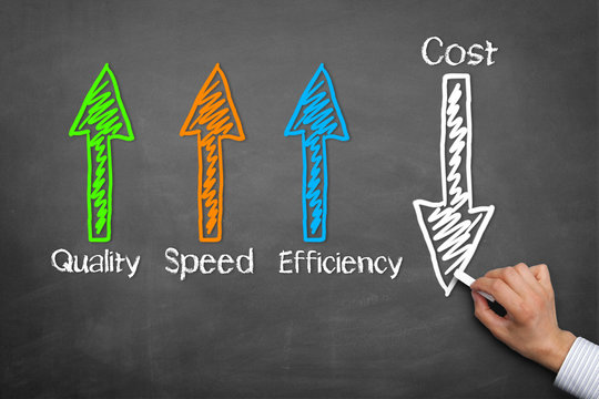 increased quality - speed - efficiency