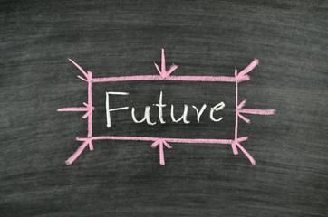future on blackboard