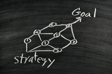strategy and goal on blackboard