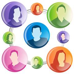 Business Network Communication