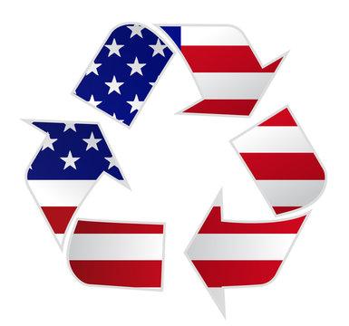 USA recycle