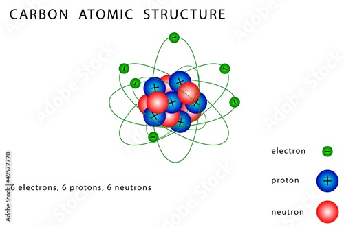 """Carbon Atomic Structure"" Stock image and royalty-free ..."