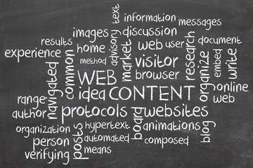 Word cloud for Web content
