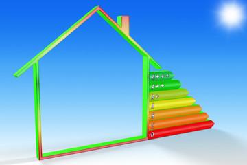 Effizinzklasse Haus 3D