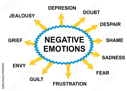 what is negative effect of learning english