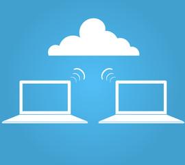 Wireless cloud