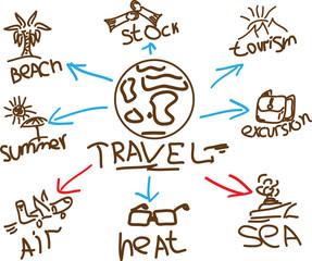 Кругосветное путешествие