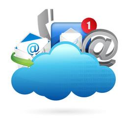 Contact us Cloud computing concept