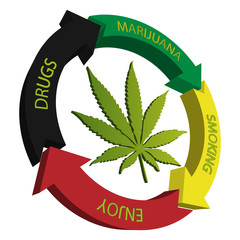 Marijuana-Cannabis