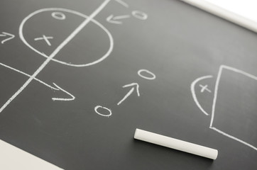 Side view of a football strategy plan on a black  board