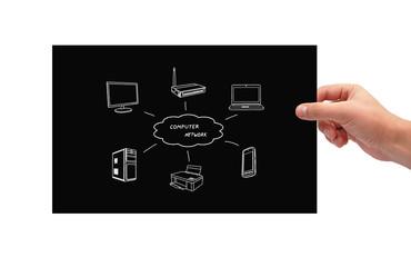 computer network scheme