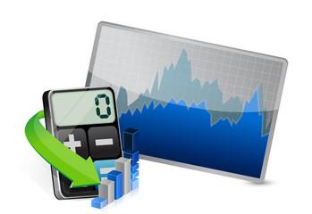 stock market and modern calculator