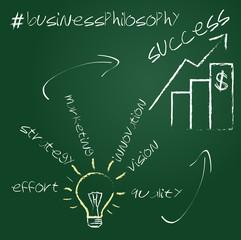 businessphilosophy