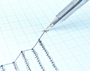 Drawing growth graph of success