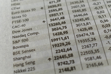 Nasdaq Composite, Dow Jones und andere Indezes in der Zeitung