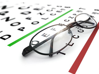 Eyeglasses and eye chart.