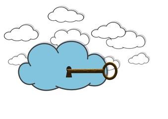 Secure Cloud.