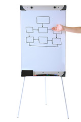Flipchart with flowchart isolated on white