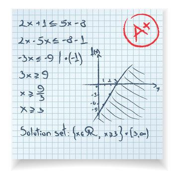 Math test and exam equation