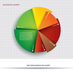 Business pie chart Paper Info graphics